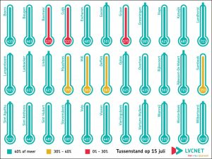 lvcnet_thermometer_v7-1024x773